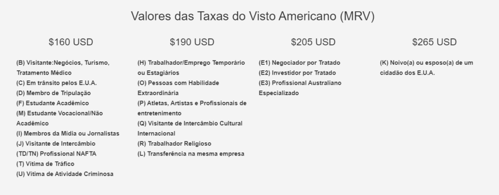 Print do site do consulado com as taxas para tirar visto americano