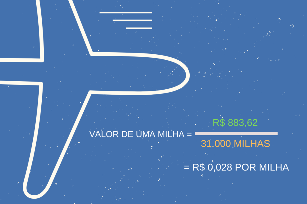 Cálculo da Compra de bilhetes com milhas