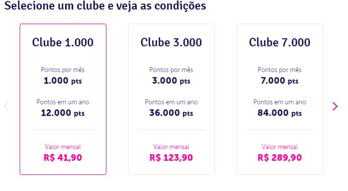 Planos Clube Livelo