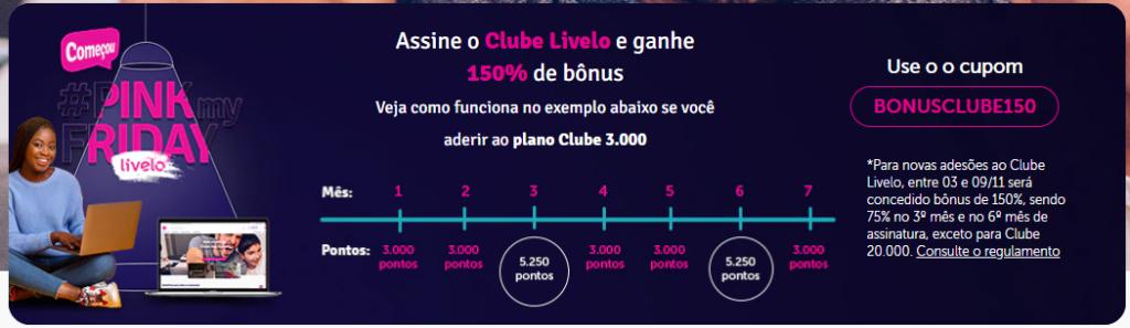 Promoção de bônus do clube de milhas Livelo