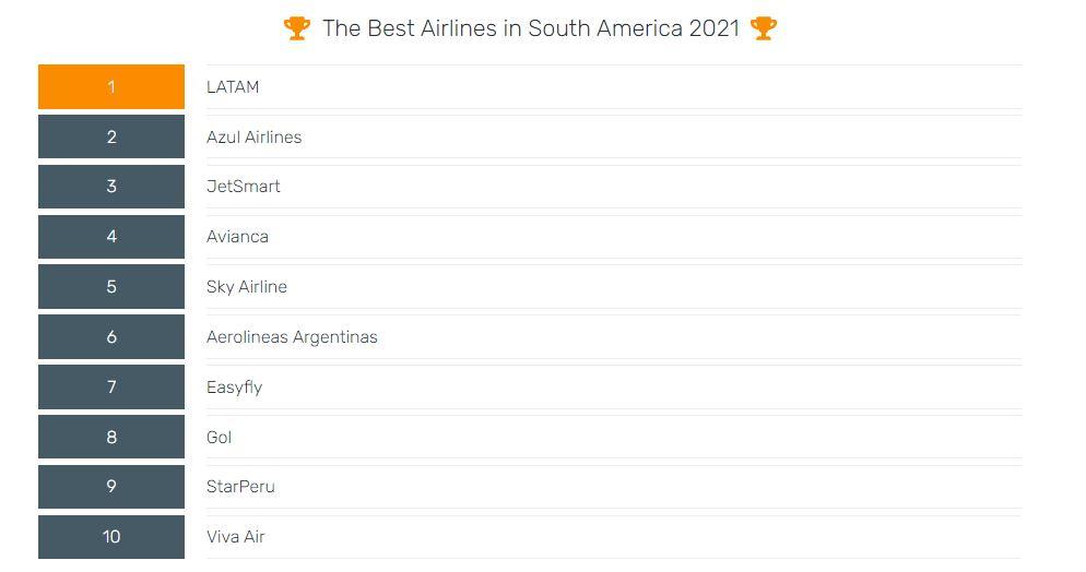 Melhores companhias da América do Sul